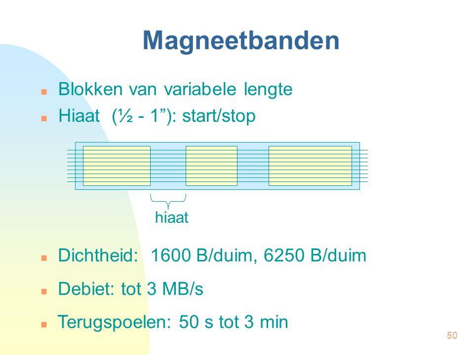 """50 Magneetbanden Blokken van variabele lengte Hiaat (½ - 1""""): start/stop hiaat Dichtheid: 1600 B/duim, 6250 B/duim Debiet: tot 3 MB/s Terugspoelen: 50"""