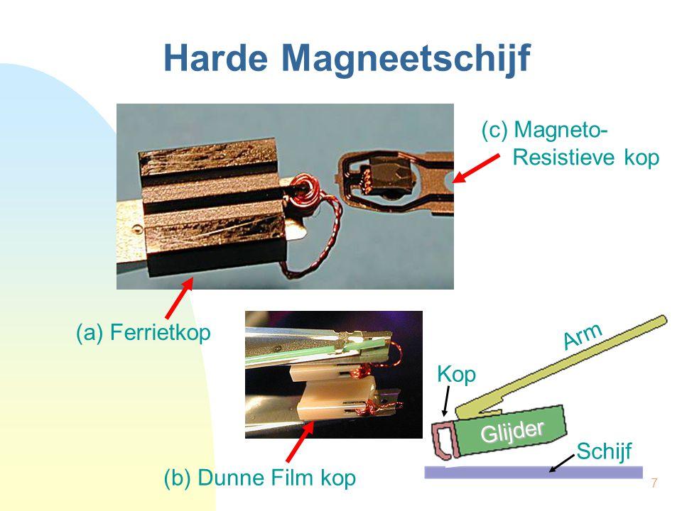 7 (a) Ferrietkop (c) Magneto- Resistieve kop (b) Dunne Film kop Arm Glijder Kop Schijf