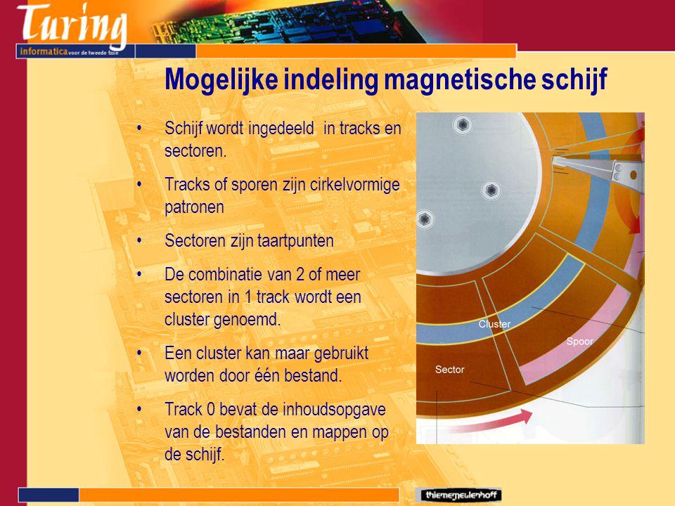 Mogelijke indeling magnetische schijf Schijf wordt ingedeeld in tracks en sectoren.