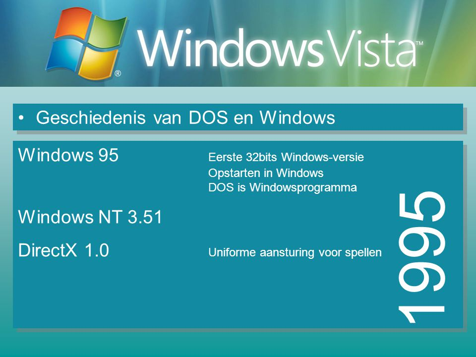 Geschiedenis van DOS en Windows 1995 Windows 95 Eerste 32bits Windows-versie Opstarten in Windows DOS is Windowsprogramma Windows NT 3.51 DirectX 1.0