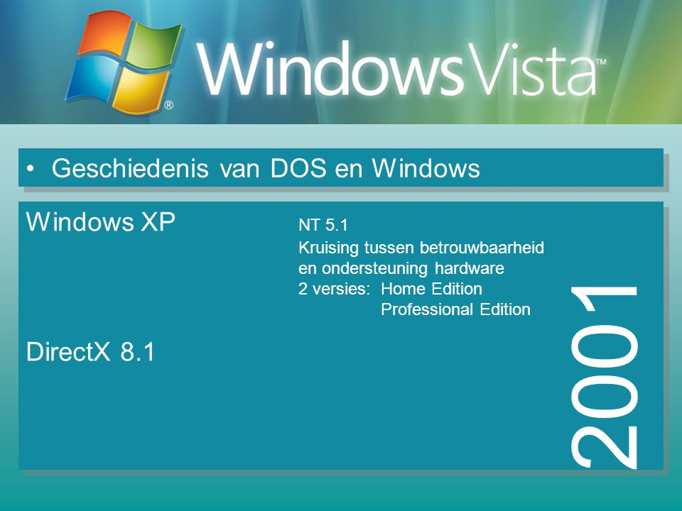 Geschiedenis van DOS en Windows 2001 Windows XP NT 5.1 Kruising tussen betrouwbaarheid en ondersteuning hardware 2 versies: Home Edition Professional Edition DirectX 8.1