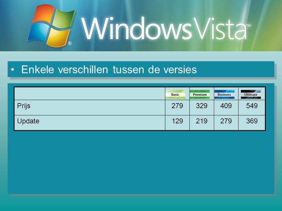 Enkele verschillen tussen de versies Prijs279329409549 Update129219279369