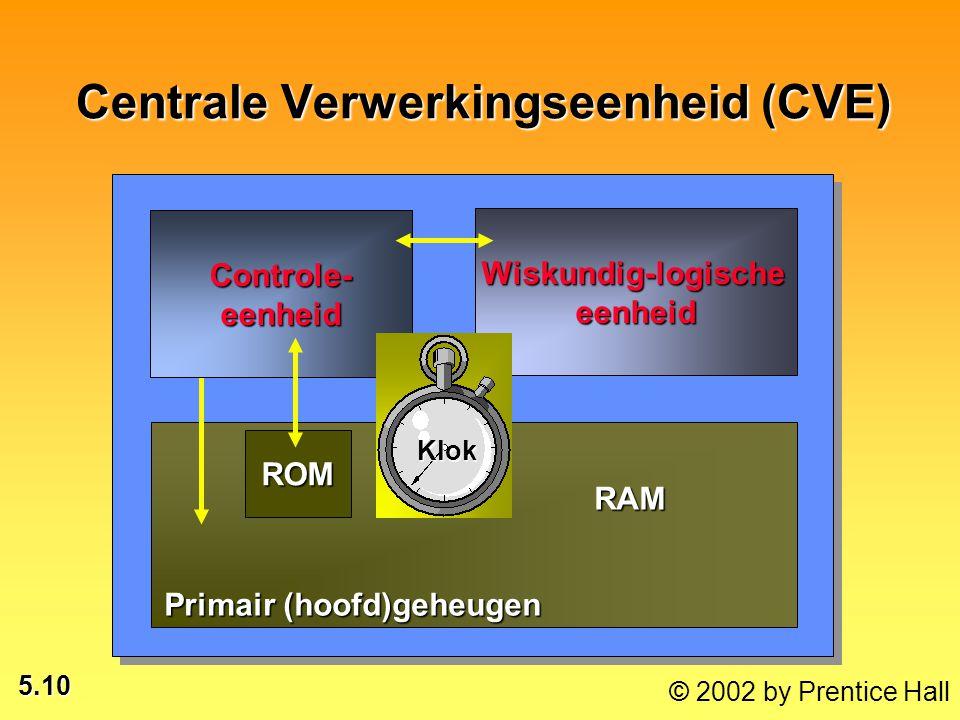 5.10 © 2002 by Prentice Hall Centrale Verwerkingseenheid (CVE) RAM Primair (hoofd)geheugen Controle- eenheid Wiskundig-logische eenheid ROM Klok Klok