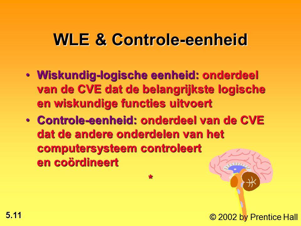5.11 © 2002 by Prentice Hall WLE & Controle-eenheid Wiskundig-logische eenheid: onderdeel van de CVE dat de belangrijkste logische en wiskundige functies uitvoertWiskundig-logische eenheid: onderdeel van de CVE dat de belangrijkste logische en wiskundige functies uitvoert Controle-eenheid: onderdeel van de CVE dat de andere onderdelen van het computersysteem controleert en coördineertControle-eenheid: onderdeel van de CVE dat de andere onderdelen van het computersysteem controleert en coördineert* © 2002 by Prentice Hall