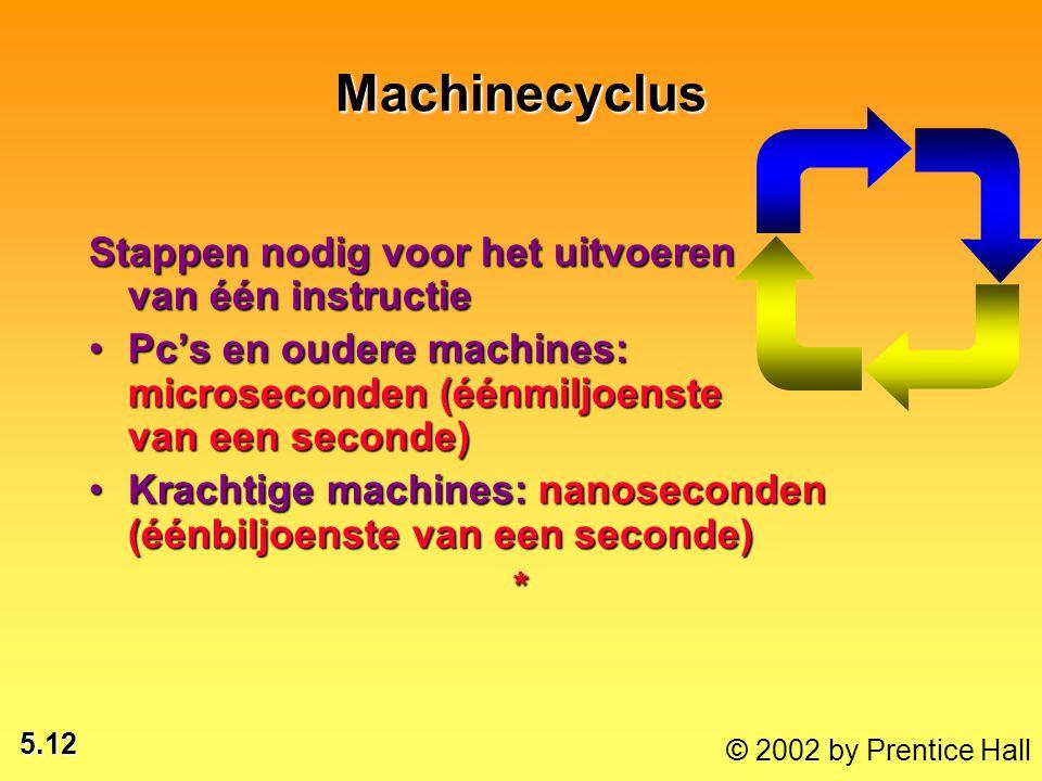 5.12 Stappen nodig voor het uitvoeren van één instructie Pc's en oudere machines: microseconden (éénmiljoenste van een seconde)Pc's en oudere machines: microseconden (éénmiljoenste van een seconde) Krachtige machines: nanoseconden (éénbiljoenste van een seconde)Krachtige machines: nanoseconden (éénbiljoenste van een seconde)* Machinecyclus