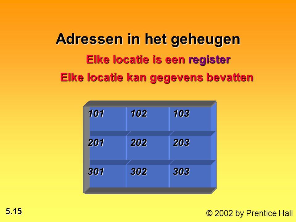 5.15 © 2002 by Prentice Hall Adressen in het geheugen 101102103201 301 202203 302303 Elke locatie kan gegevens bevatten Elke locatie is een register