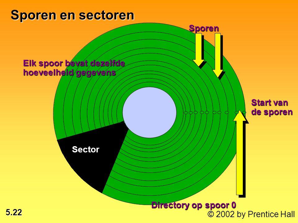 5.22 © 2002 by Prentice Hall Sporen en sectoren Elk spoor bevat dezelfde hoeveelheid gegevens Sector Sporen Directory op spoor 0 Start van de sporen