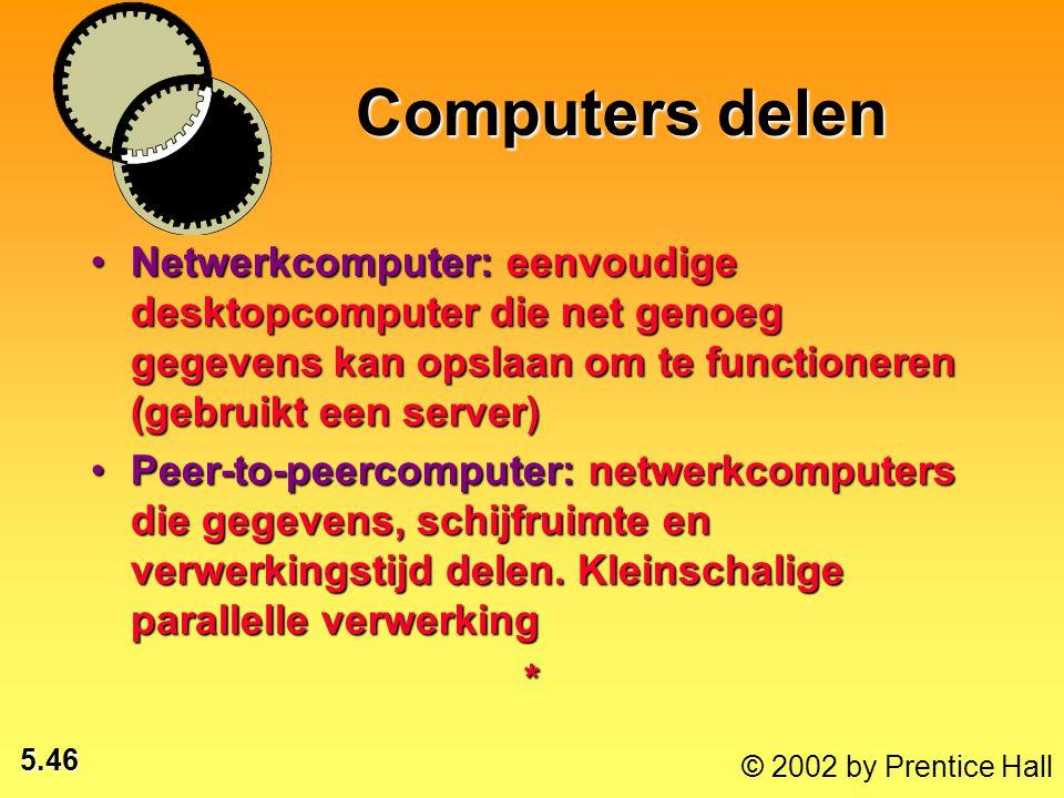 5.46 © 2002 by Prentice Hall Computers delen Computers delen Netwerkcomputer: eenvoudige desktopcomputer die net genoeg gegevens kan opslaan om te functioneren (gebruikt een server)Netwerkcomputer: eenvoudige desktopcomputer die net genoeg gegevens kan opslaan om te functioneren (gebruikt een server) Peer-to-peercomputer: netwerkcomputers die gegevens, schijfruimte en verwerkingstijd delen.
