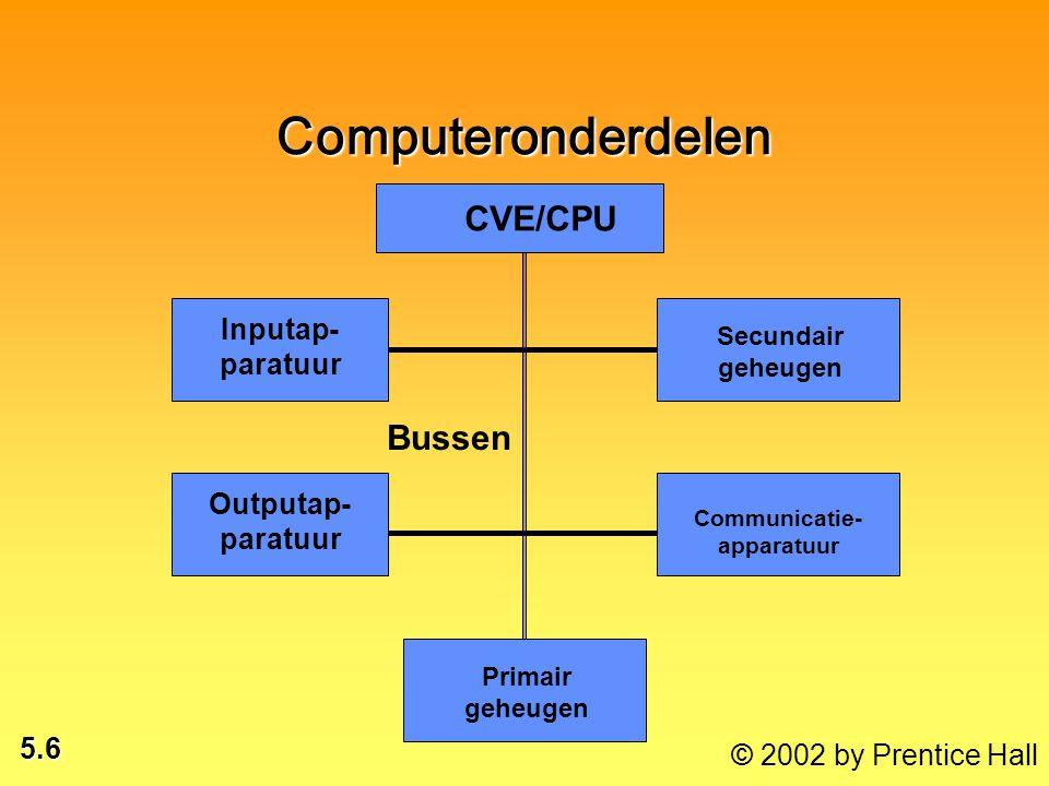 5.17 © 2002 by Prentice Hall VLSI-Circuit met CVE Woordlengte: aantal bits dat tegelijk wordt verwerktWoordlengte: aantal bits dat tegelijk wordt verwerkt Megahertz: een miljoen cycli per secondeMegahertz: een miljoen cycli per seconde Breedte gegevensbus: aantal bits dat wordt uitgewisseld tussen CVE en andere apparatuurBreedte gegevensbus: aantal bits dat wordt uitgewisseld tussen CVE en andere apparatuur Reduced Instruction Set Computing (RISC): verhoogt de snelheid door alleen de meest gebruikte instructies op een chip te brandenReduced Instruction Set Computing (RISC): verhoogt de snelheid door alleen de meest gebruikte instructies op een chip te branden MultiMedia eXtension (MMX): verbeterde Intel- chip voor multimediatoepassingenMultiMedia eXtension (MMX): verbeterde Intel- chip voor multimediatoepassingen* Microprocessor