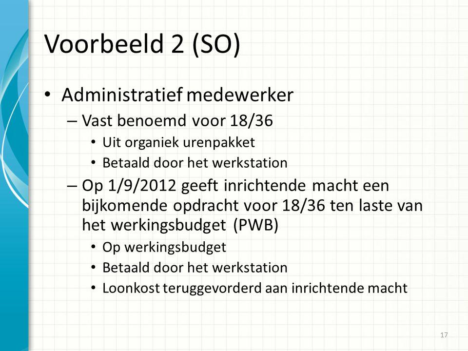 Voorbeeld 2 (SO) Administratief medewerker – Vast benoemd voor 18/36 Uit organiek urenpakket Betaald door het werkstation – Op 1/9/2012 geeft inrichte