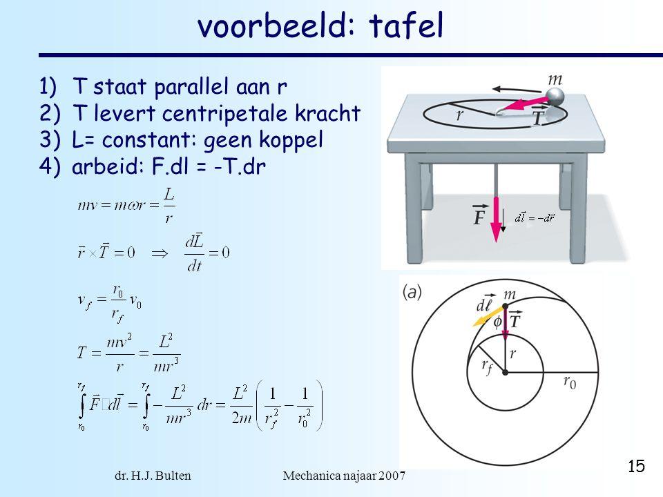 dr. H.J. Bulten Mechanica najaar 2007 15 voorbeeld: tafel 1)T staat parallel aan r 2)T levert centripetale kracht 3)L= constant: geen koppel 4)arbeid: