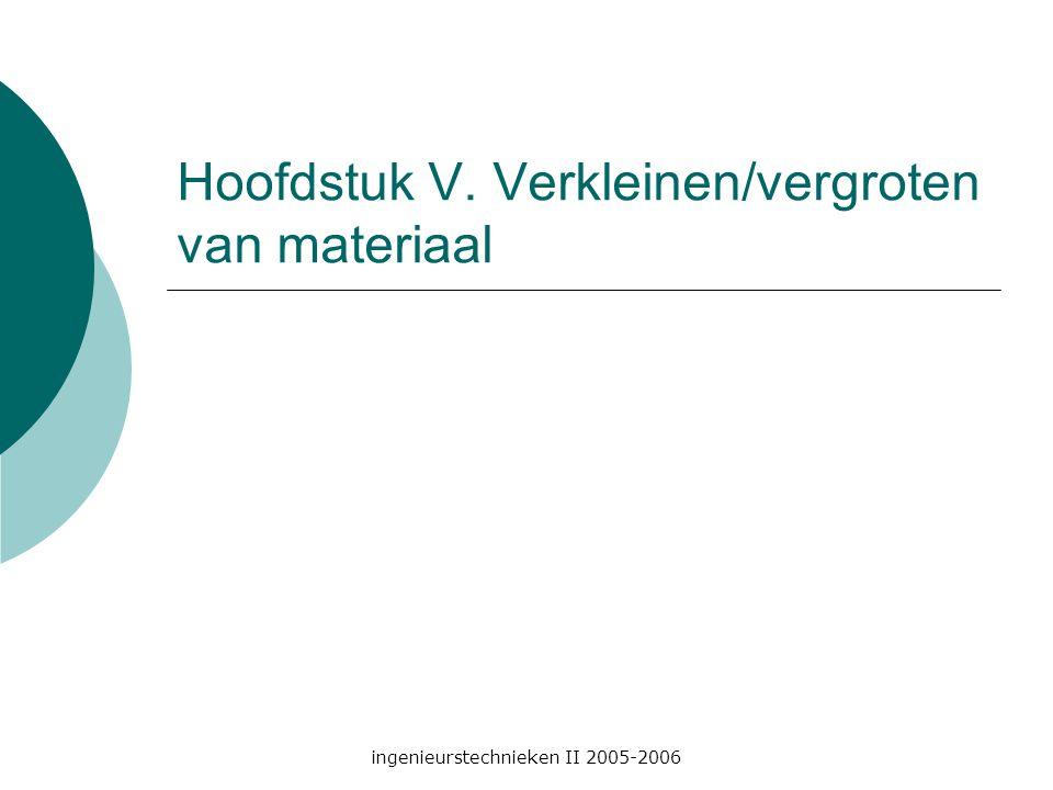 ingenieurstechnieken II 2005-2006 Verkleinen = vermalen  Hardheid van materiaal Verschillende hardheidsschalen  Mohr  Vickers  In de metallurgie Rockwell (RW) Specifieke bepalingsmethoden