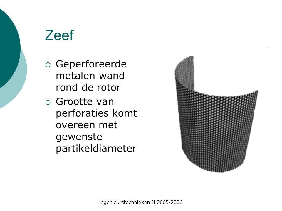 ingenieurstechnieken II 2005-2006 Zeef  Geperforeerde metalen wand rond de rotor  Grootte van perforaties komt overeen met gewenste partikeldiameter