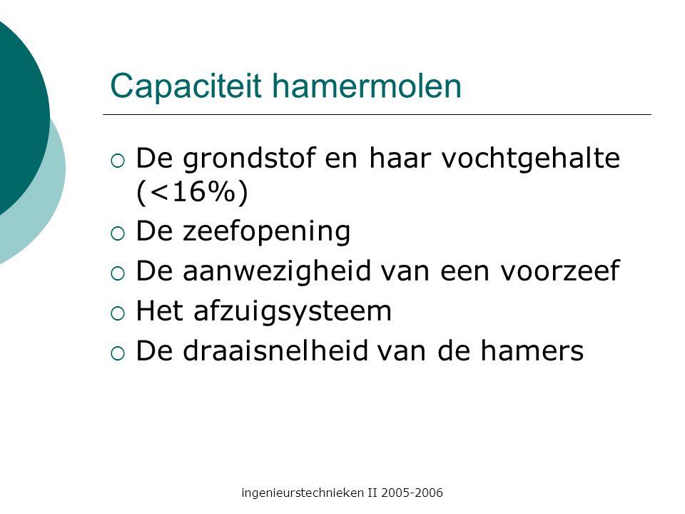 ingenieurstechnieken II 2005-2006 Capaciteit hamermolen  De grondstof en haar vochtgehalte (<16%)  De zeefopening  De aanwezigheid van een voorzeef  Het afzuigsysteem  De draaisnelheid van de hamers