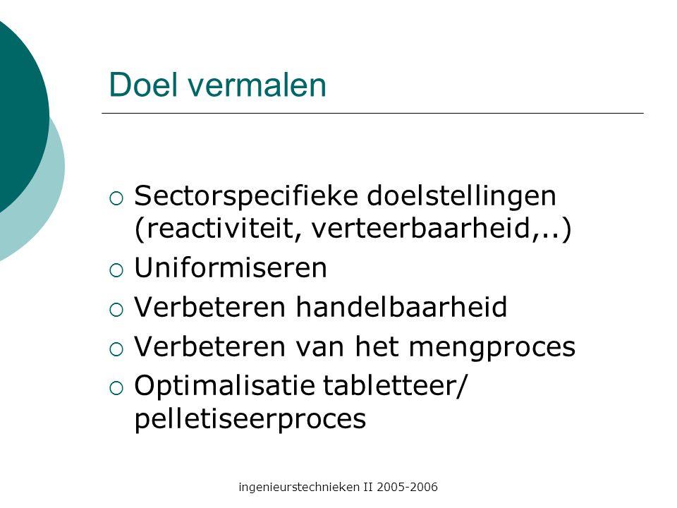 ingenieurstechnieken II 2005-2006 Doel vermalen  Sectorspecifieke doelstellingen (reactiviteit, verteerbaarheid,..)  Uniformiseren  Verbeteren handelbaarheid  Verbeteren van het mengproces  Optimalisatie tabletteer/ pelletiseerproces