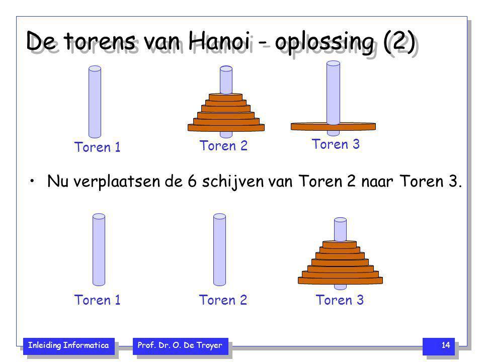 Inleiding Informatica Prof. Dr. O. De Troyer 14 De torens van Hanoi - oplossing (2) Toren 2 Toren 3 Toren 1 Nu verplaatsen de 6 schijven van Toren 2 n