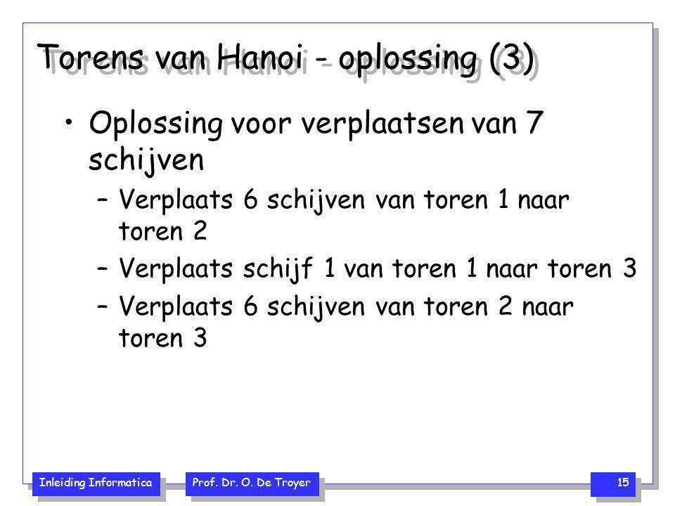 Inleiding Informatica Prof. Dr. O. De Troyer 15 Torens van Hanoi - oplossing (3) Oplossing voor verplaatsen van 7 schijven –Verplaats 6 schijven van t