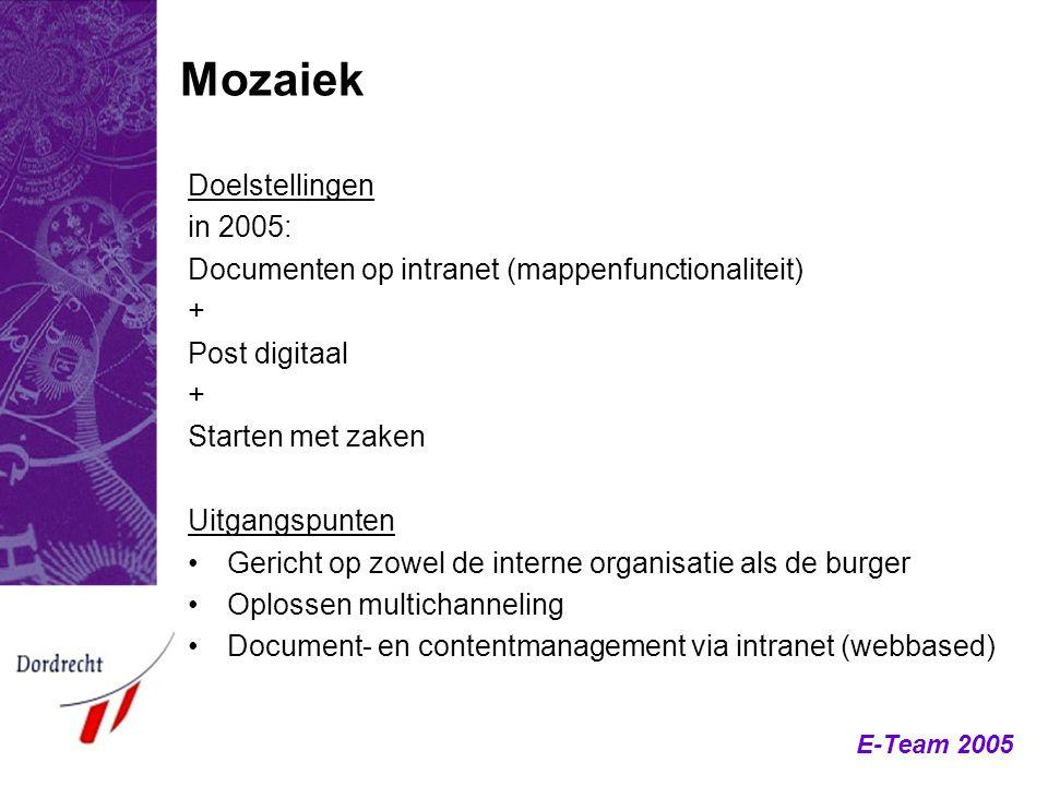 E-Team 2005 Doelstellingen in 2005: Documenten op intranet (mappenfunctionaliteit) + Post digitaal + Starten met zaken Uitgangspunten Gericht op zowel