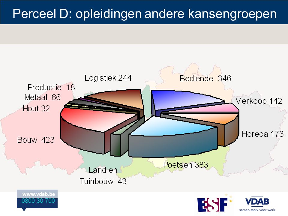 www.vdab.be 0800 30 700 www.vdab.be 0800 30 700 Aandachtspunten: ESF-verplichtingen Sluitende registratie-verplichting (aanvullend op CVS) Publicitaire verplichtingen http://www.esfagentschap.be/NIV_1/publiciteit/regelegeving.htm Bewaarduur van de stukken: 10 jaar vanaf documentdatum (VDAB) sowieso tot 31/12/2021 (Europa)