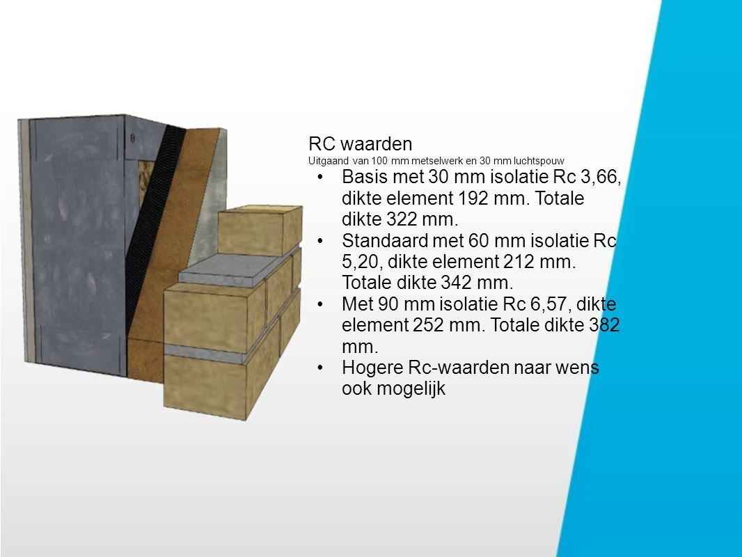 RC waarden Uitgaand van 100 mm metselwerk en 30 mm luchtspouw Basis met 30 mm isolatie Rc 3,66, dikte element 192 mm. Totale dikte 322 mm. Standaard m