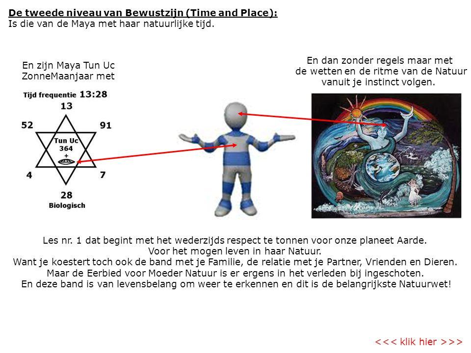 De tweede niveau van Bewustzijn (Time and Place): Is die van de Maya met haar natuurlijke tijd.