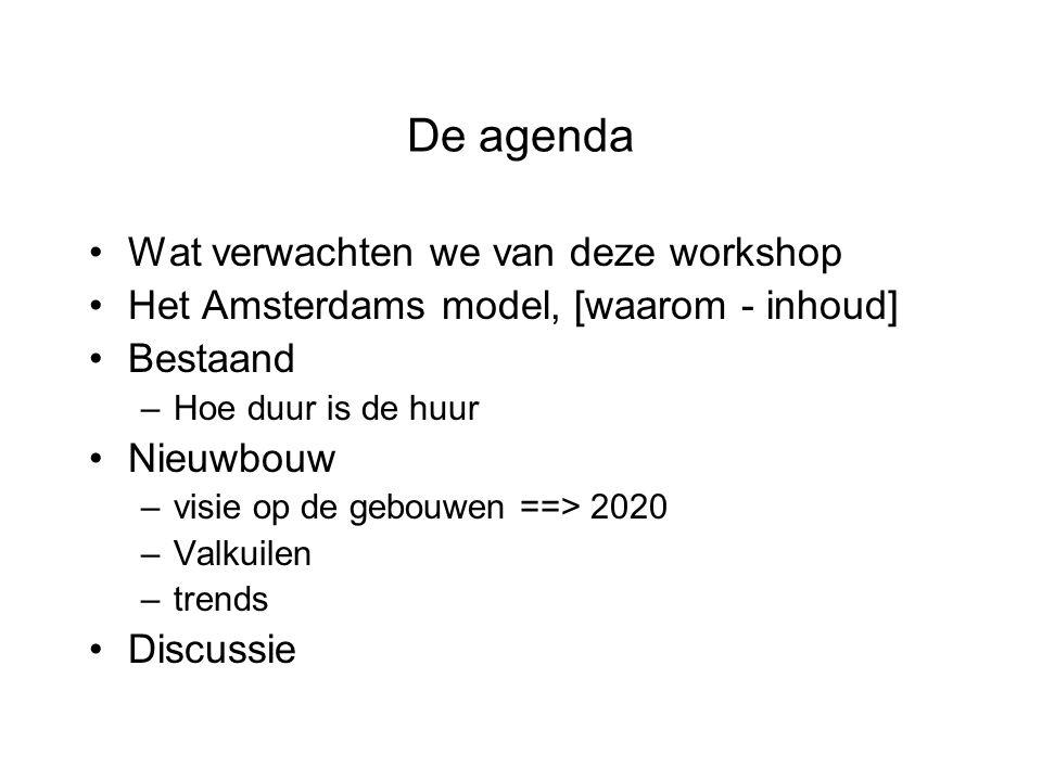 De agenda Wat verwachten we van deze workshop Het Amsterdams model, [waarom - inhoud] Bestaand –Hoe duur is de huur Nieuwbouw –visie op de gebouwen ==