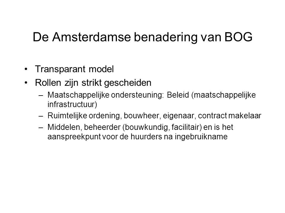 De Amsterdamse benadering van BOG Transparant model Rollen zijn strikt gescheiden –Maatschappelijke ondersteuning:Beleid (maatschappelijke infrastruct