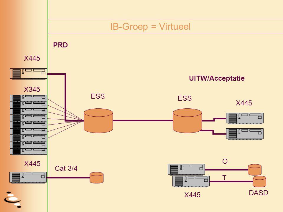IB-Groep = Virtueel PRD UITW/Acceptatie ESS X445 ESS X345 X445 O DASD T Cat 3/4 X445