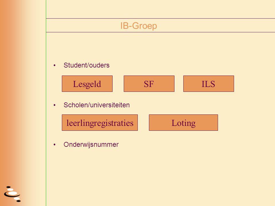 IB-Groep Student/ouders Scholen/universiteiten Onderwijsnummer LesgeldSFILS Lotingleerlingregistraties