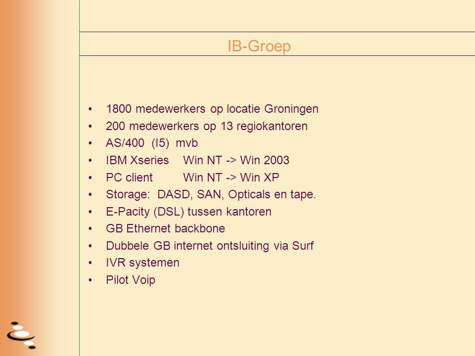 IB-Groep 1800 medewerkers op locatie Groningen 200 medewerkers op 13 regiokantoren AS/400 (I5) mvb IBM Xseries Win NT -> Win 2003 PC clientWin NT -> Win XP Storage: DASD, SAN, Opticals en tape.