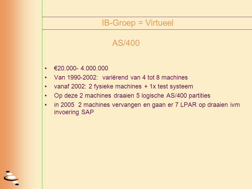 IB-Groep = Virtueel AS/400 €20.000- 4.000.000 Van 1990-2002: variërend van 4 tot 8 machines vanaf 2002: 2 fysieke machines + 1x test systeem Op deze 2 machines draaien 5 logische AS/400 partities in 2005 2 machines vervangen en gaan er 7 LPAR op draaien ivm invoering SAP