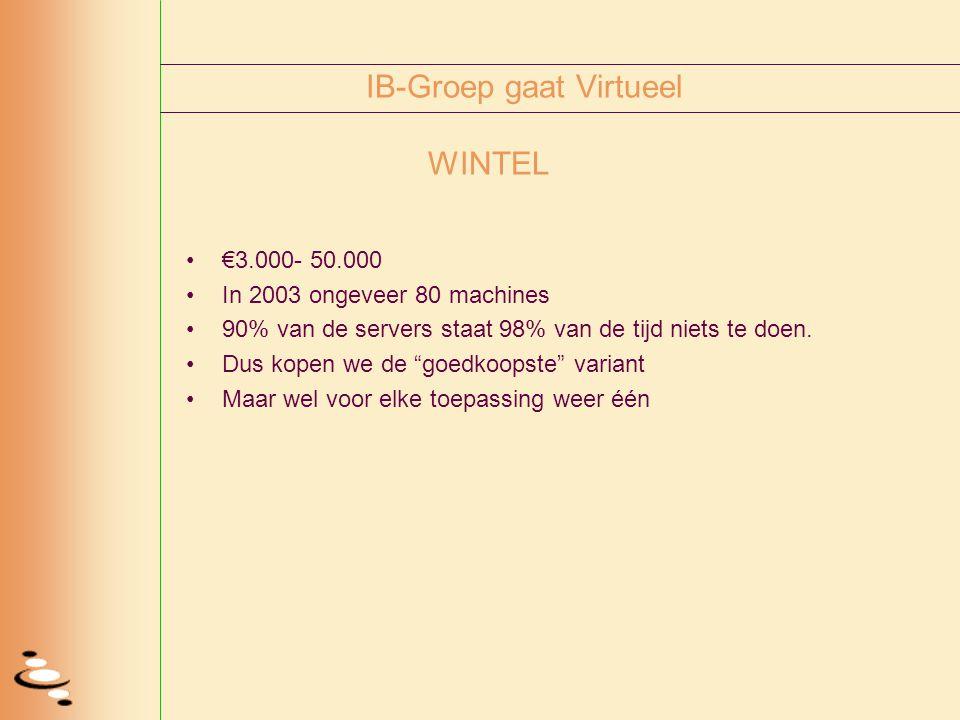 """IB-Groep gaat Virtueel WINTEL €3.000- 50.000 In 2003 ongeveer 80 machines 90% van de servers staat 98% van de tijd niets te doen. Dus kopen we de """"goe"""