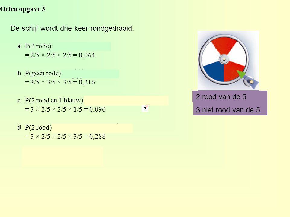 Oefen opgave 3 aP(3 rode) = P(r r r) = 2/5 × 2/5 × 2/5 = 0,064 bP(geen rode) = P(r r r) = 3/5 × 3/5 × 3/5 = 0,216 cP(2 rood en 1 blauw) = P(r r b) + P