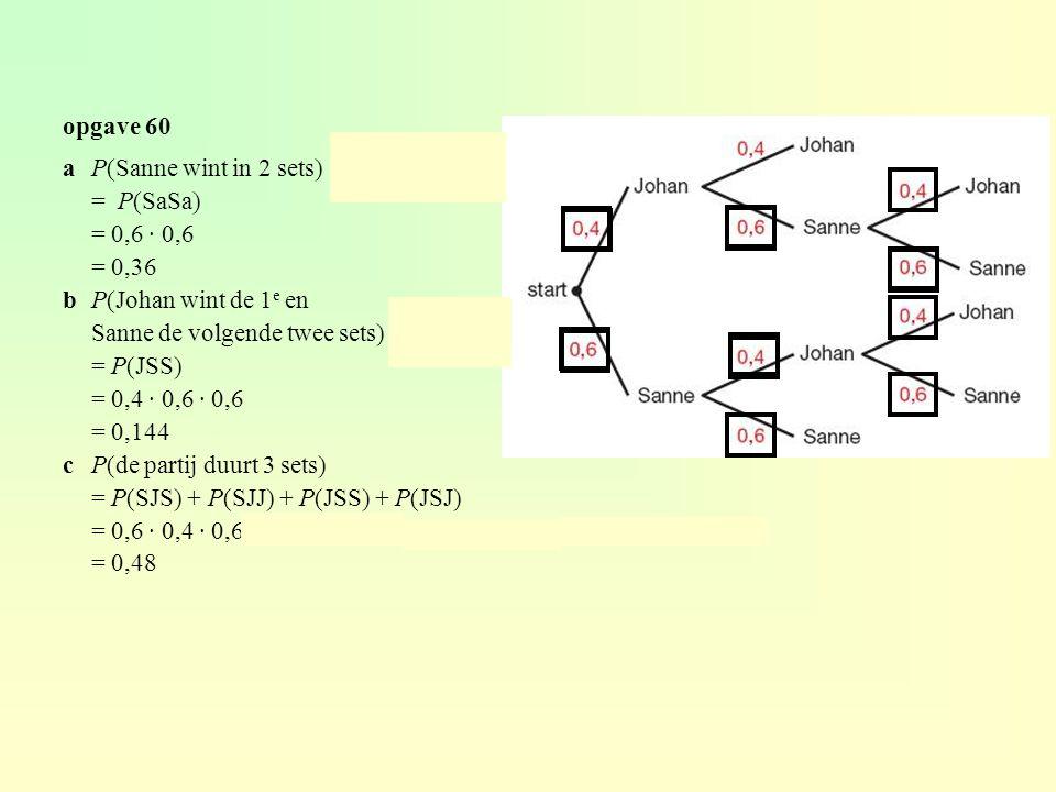 aP(Sanne wint in 2 sets) = P(SaSa) = 0,6 · 0,6 = 0,36 bP(Johan wint de 1 e en Sanne de volgende twee sets) = P(JSS) = 0,4 · 0,6 · 0,6 = 0,144 cP(de pa