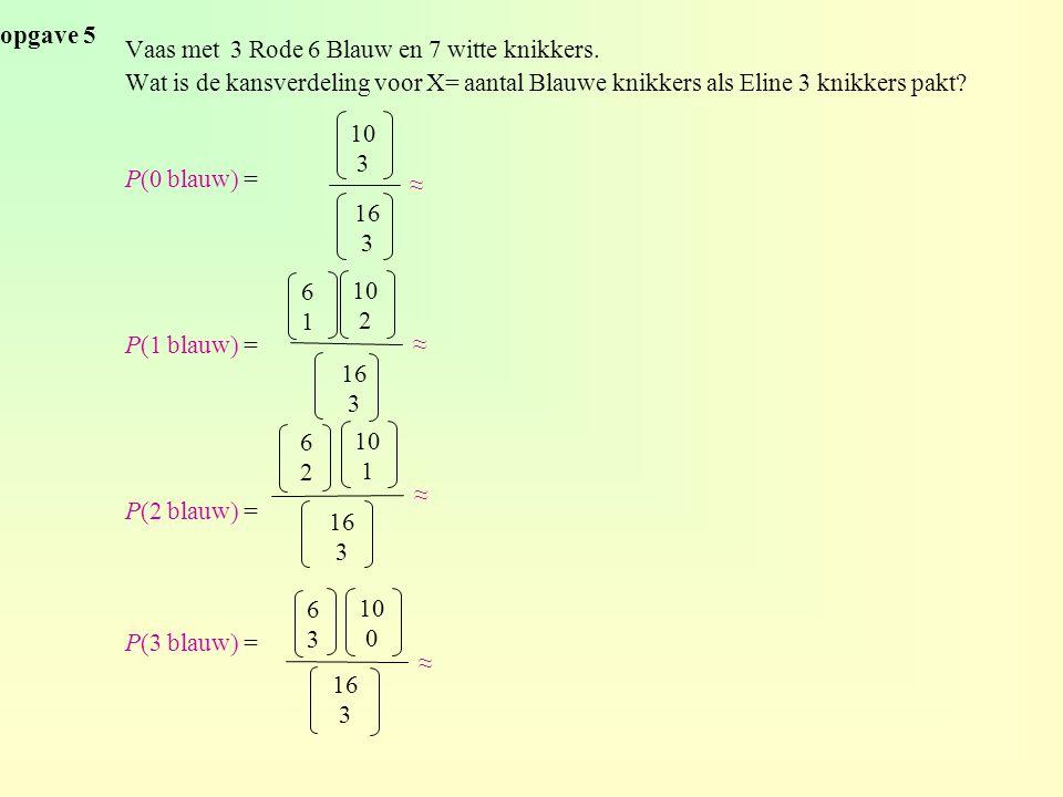 Vaas met3 Rode 6 Blauw en 7 witte knikkers. Wat is de kansverdeling voor X= aantal Blauwe knikkers als Eline 3 knikkers pakt? P(0 blauw) = P(1 blauw)
