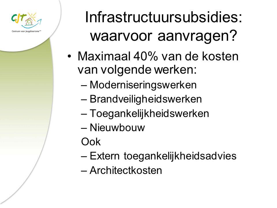 Infrastructuursubsidies: waarvoor aanvragen? Maximaal 40% van de kosten van volgende werken: –Moderniseringswerken –Brandveiligheidswerken –Toegankeli
