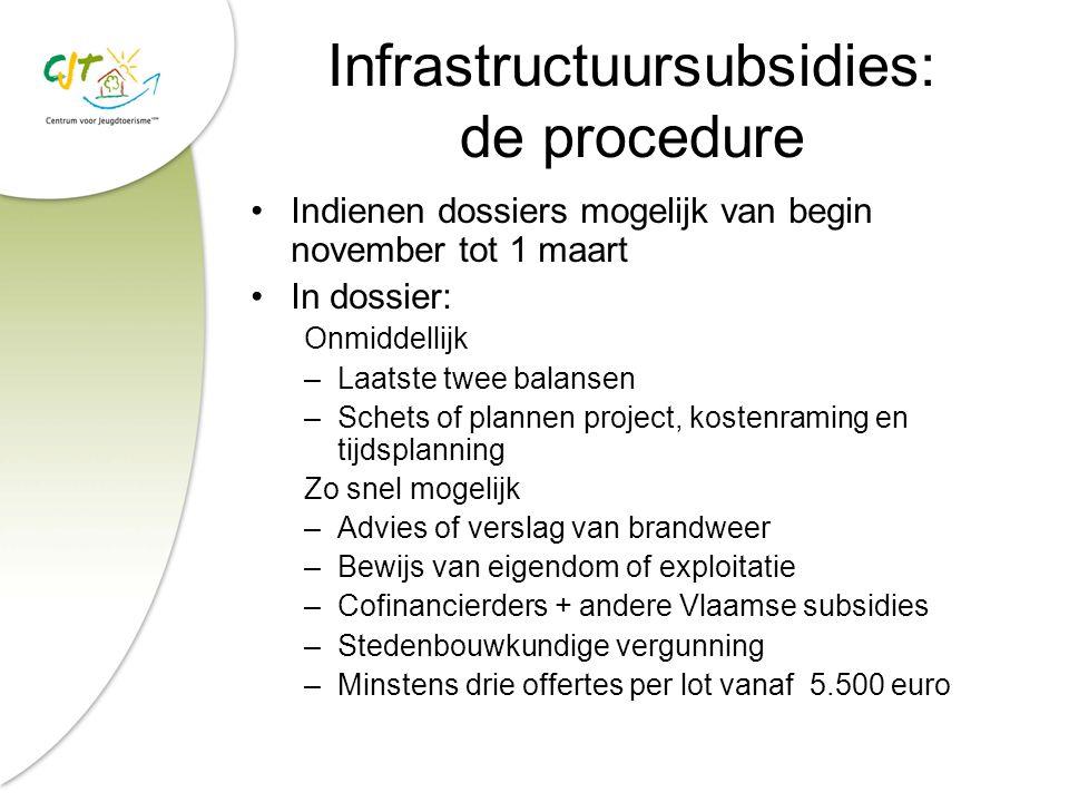 Infrastructuursubsidies: de procedure Indienen dossiers mogelijk van begin november tot 1 maart In dossier: Onmiddellijk –Laatste twee balansen –Schet