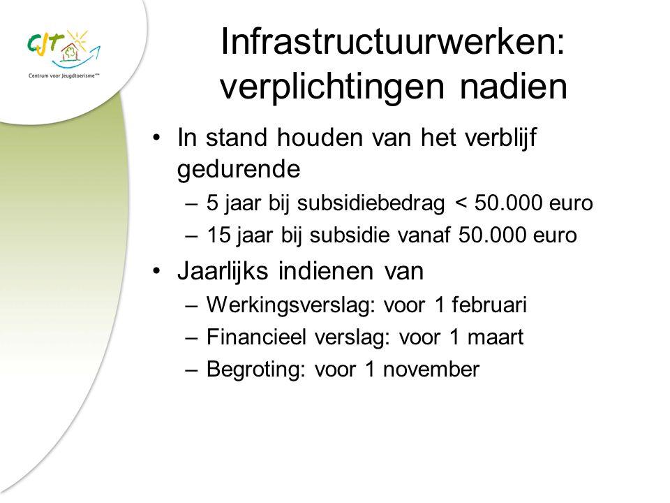 Infrastructuurwerken: verplichtingen nadien In stand houden van het verblijf gedurende –5 jaar bij subsidiebedrag < 50.000 euro –15 jaar bij subsidie vanaf 50.000 euro Jaarlijks indienen van –Werkingsverslag: voor 1 februari –Financieel verslag: voor 1 maart –Begroting: voor 1 november