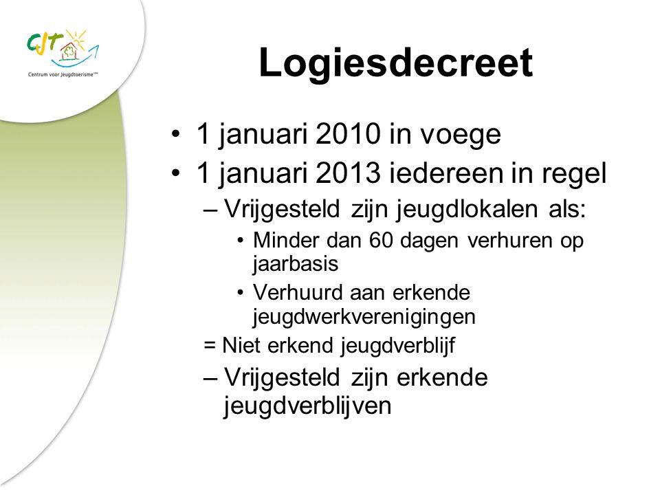 Logiesdecreet 1 januari 2010 in voege 1 januari 2013 iedereen in regel –Vrijgesteld zijn jeugdlokalen als: Minder dan 60 dagen verhuren op jaarbasis V