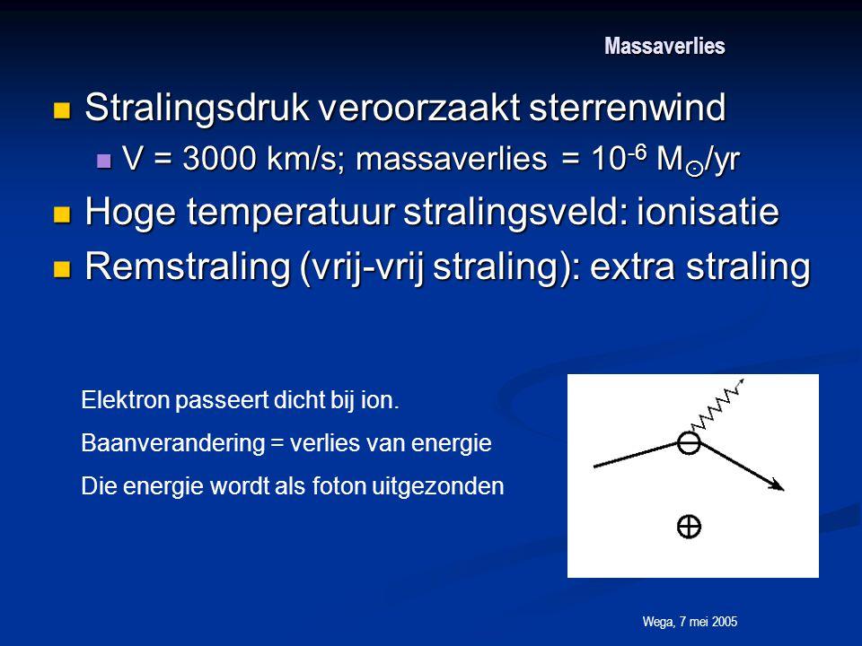 Wega, 7 mei 2005 Massaverlies Stralingsdruk veroorzaakt sterrenwind Stralingsdruk veroorzaakt sterrenwind V = 3000 km/s; massaverlies = 10 -6 M  /yr V = 3000 km/s; massaverlies = 10 -6 M  /yr Hoge temperatuur stralingsveld: ionisatie Hoge temperatuur stralingsveld: ionisatie Remstraling (vrij-vrij straling): extra straling Remstraling (vrij-vrij straling): extra straling Elektron passeert dicht bij ion.