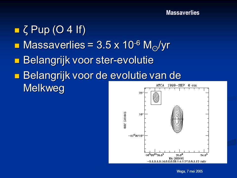 Wega, 7 mei 2005 Massaverlies ζ Pup (O 4 If) ζ Pup (O 4 If) Massaverlies = 3.5 x 10 -6 M  /yr Massaverlies = 3.5 x 10 -6 M  /yr Belangrijk voor ster-evolutie Belangrijk voor ster-evolutie Belangrijk voor de evolutie van de Melkweg Belangrijk voor de evolutie van de Melkweg