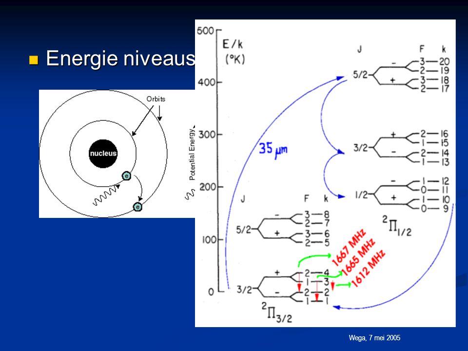 Wega, 7 mei 2005 Masers Energie niveaus atoom/molecule Energie niveaus atoom/molecule