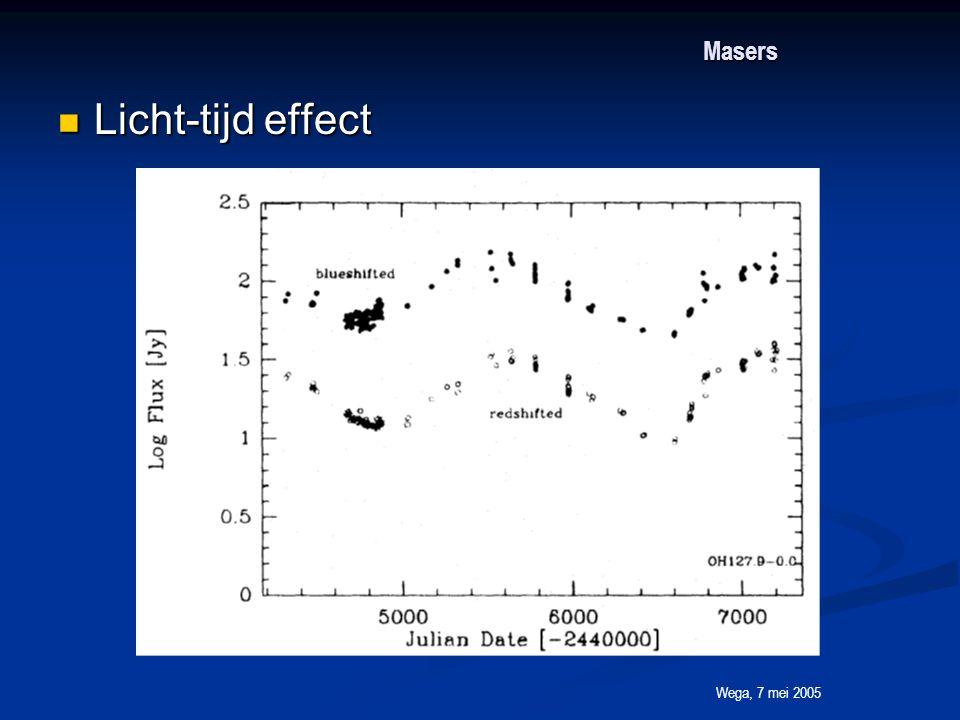 Masers Licht-tijd effect Licht-tijd effect