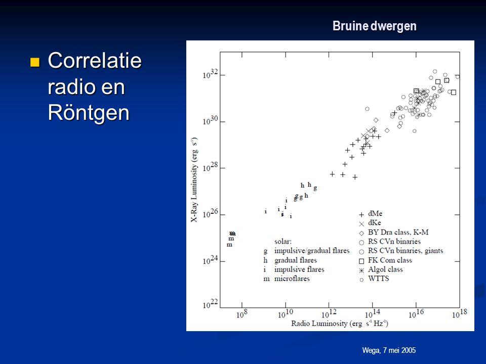 Wega, 7 mei 2005 Bruine dwergen Correlatie radio en Röntgen Correlatie radio en Röntgen