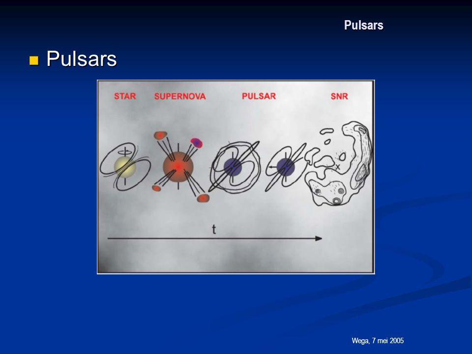 Pulsars Pulsars Pulsars
