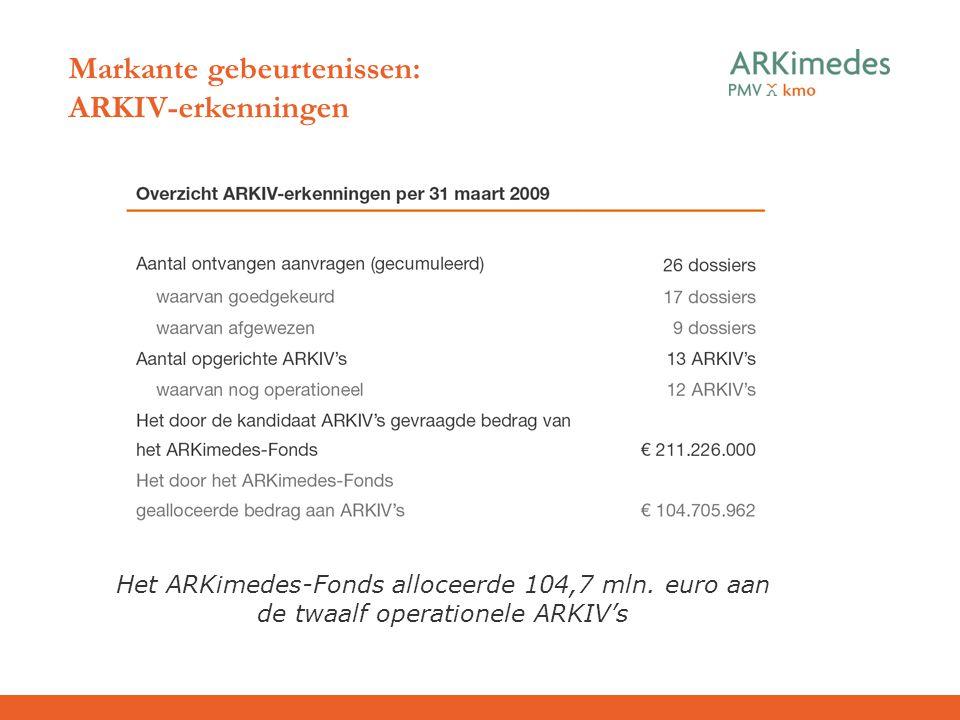 Markante gebeurtenissen: ARKIV-erkenningen Het ARKimedes-Fonds alloceerde 104,7 mln. euro aan de twaalf operationele ARKIV's