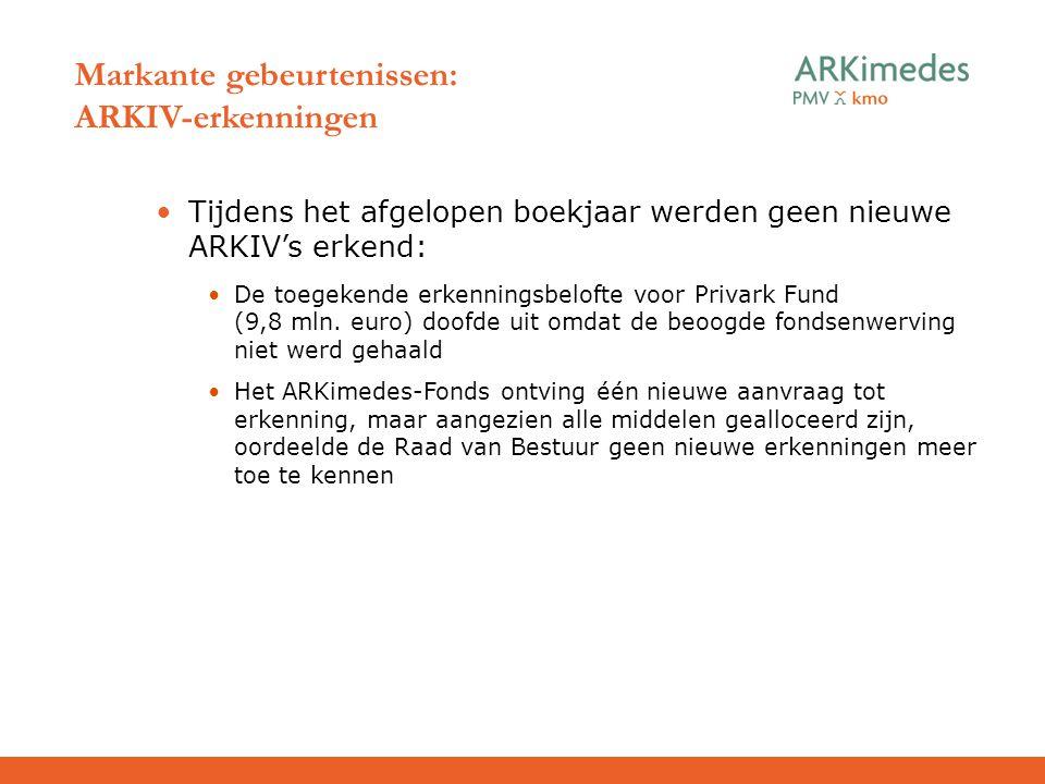 Markante gebeurtenissen: ARKIV-erkenningen Tijdens het afgelopen boekjaar werden geen nieuwe ARKIV's erkend: De toegekende erkenningsbelofte voor Priv