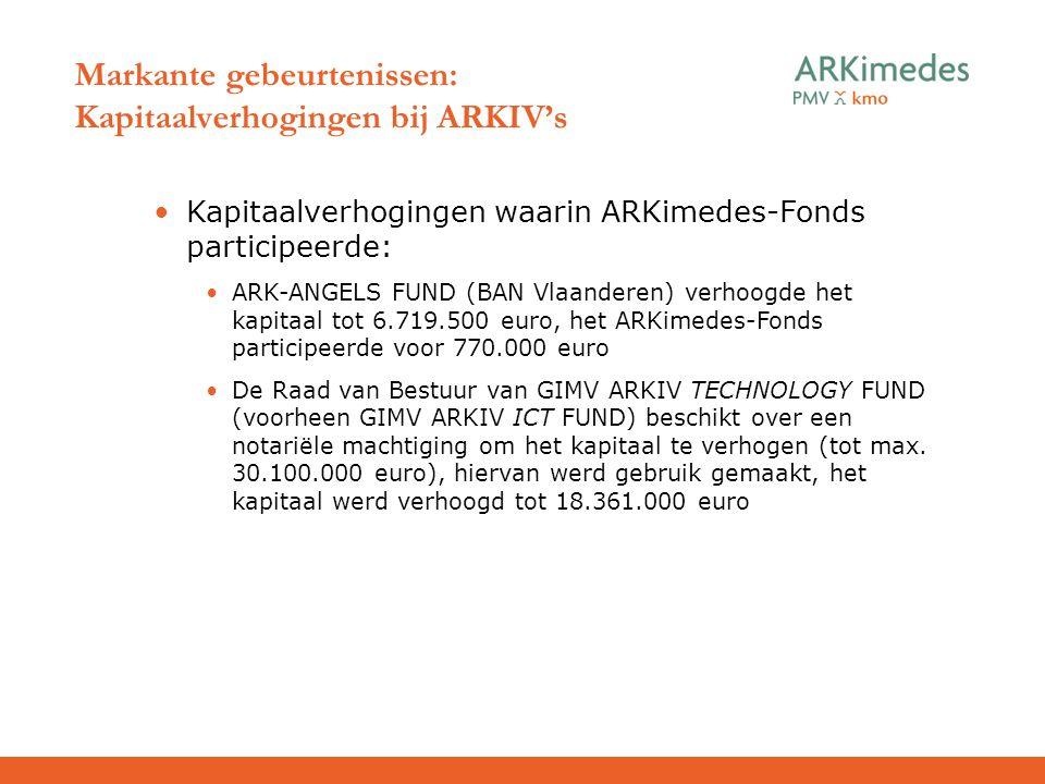 Markante gebeurtenissen: Kapitaalverhogingen bij ARKIV's Kapitaalverhogingen waarin ARKimedes-Fonds participeerde: ARK-ANGELS FUND (BAN Vlaanderen) ve