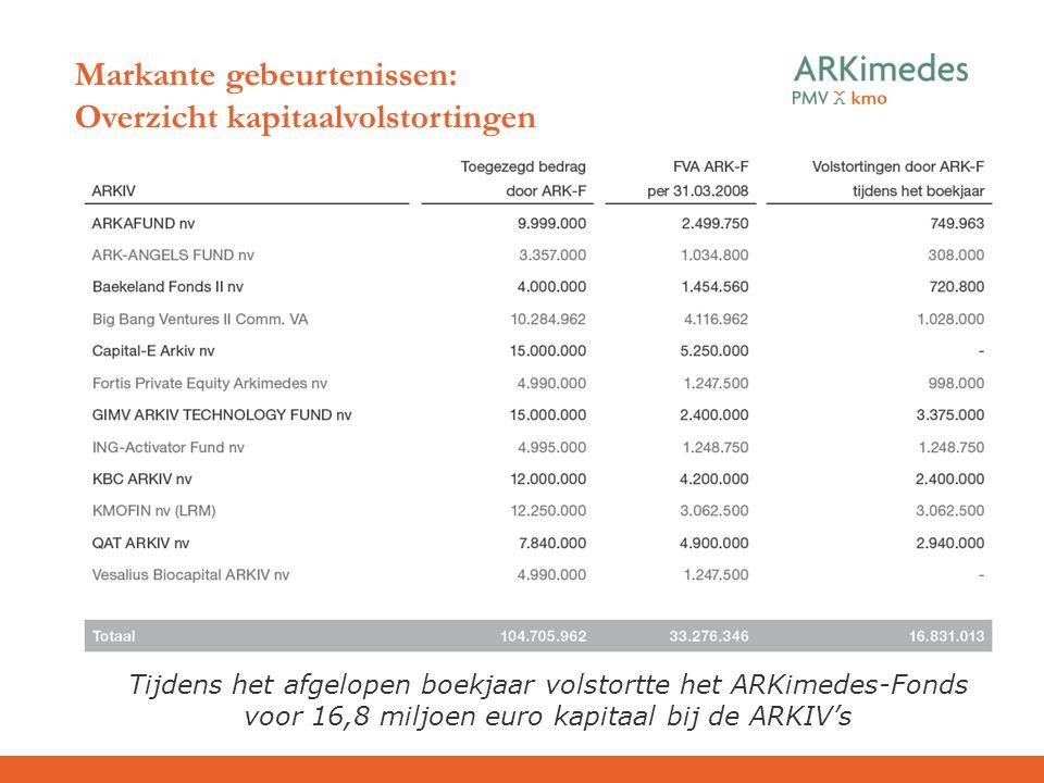 Markante gebeurtenissen: Overzicht kapitaalvolstortingen Tijdens het afgelopen boekjaar volstortte het ARKimedes-Fonds voor 16,8 miljoen euro kapitaal