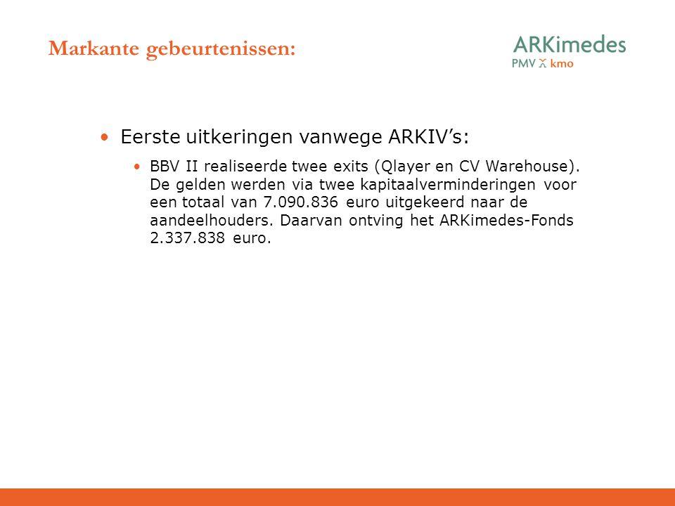 Markante gebeurtenissen: Eerste uitkeringen vanwege ARKIV's: BBV II realiseerde twee exits (Qlayer en CV Warehouse). De gelden werden via twee kapitaa